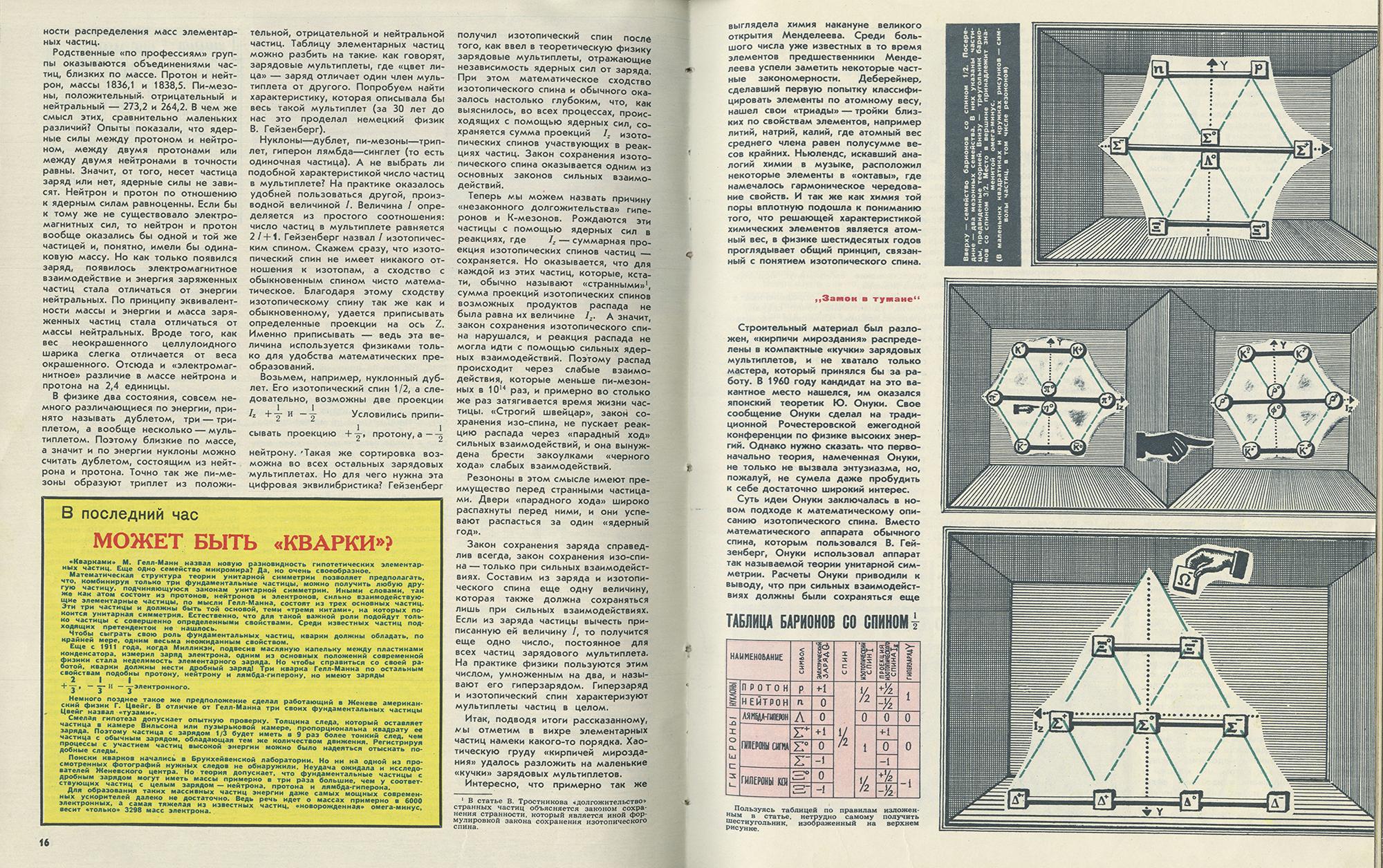 Юло Соостер. Иллюстрации к статье В. Ладина «От« альфы» до «омеги»» в журнале «Знание – Сила» (1964/8)